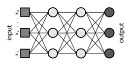 neural-network-system