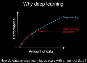 why-deep-learning