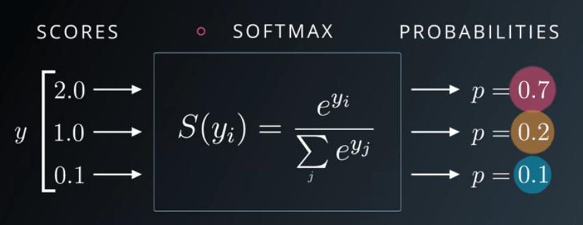 softmax1
